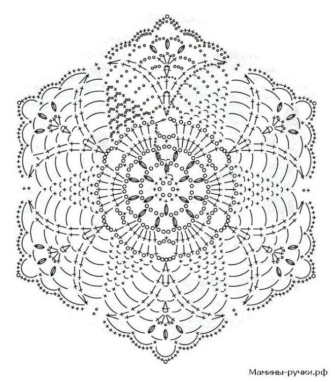 рукоделье | Mandalas, Patrones y Cuadrados