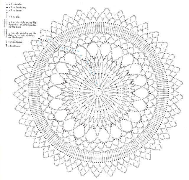 Schema Centrino Facile Crochet Mandaladoily Pinterest