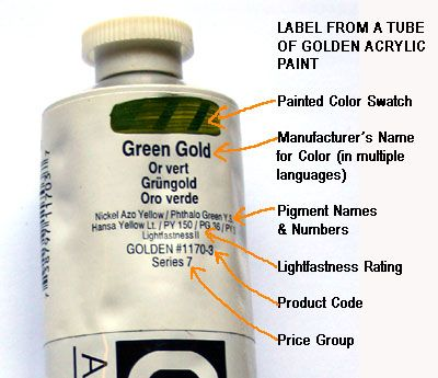 Learn How To Understand The Label On A Tube Of Paint Paint Tubes