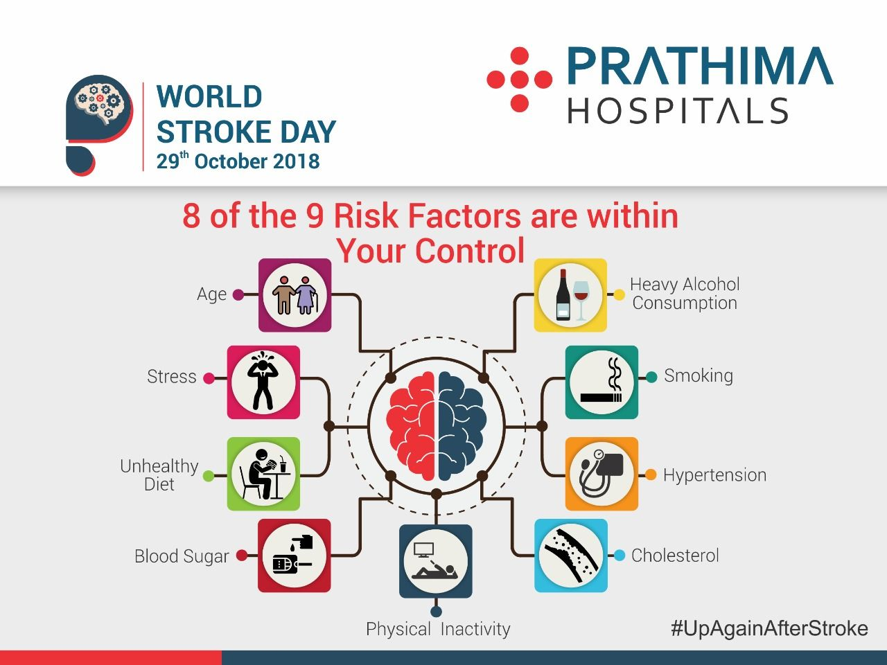 Prathimahospitals Worldstrokeday 2018 Suffering A Stroke Can Cause Many Significant And Challenging Mental A Best Hospitals World Stroke Day Physical Change