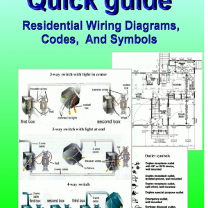 Electrical Wiring Diagram Books Pdf New Practical Electrical Wiring Book  Pdf On Wiring Diagr… | Electrical wiring diagram, Home electrical wiring, Electrical  wiringPinterest