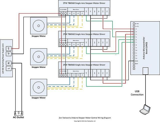 Pin by francois strydom on 3d printing pinterest for Cnc stepper motor controller circuit