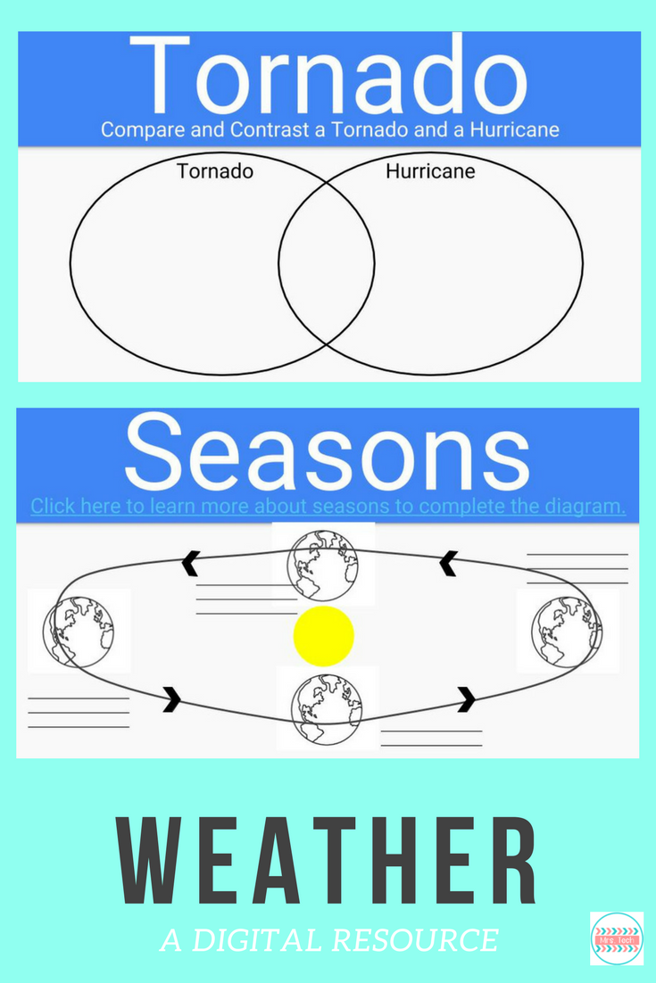 Weather Digital Resource (With images) | Digital resources ...