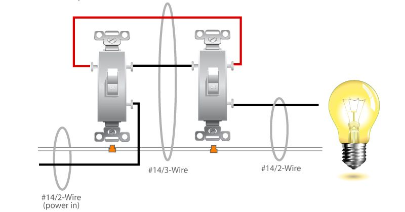 Wiring Diagram For 3 Way Switch With Multiple Lights 3 Way