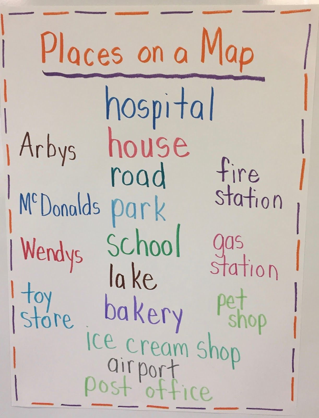 Map Skills For Young Students With Me On The Map
