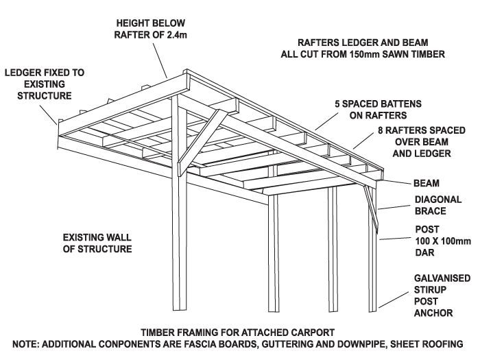 carport designs and plans