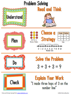 Primary Problem Solving Poster
