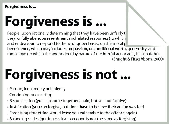 Forgiveness Worksheets, Handouts, and Cognitive Behavioural ...