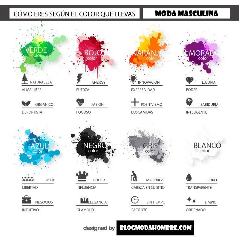 Cómo eres según el Color de tu Ropa | Infografía http://www.blogmodahombre.com/?p=3879