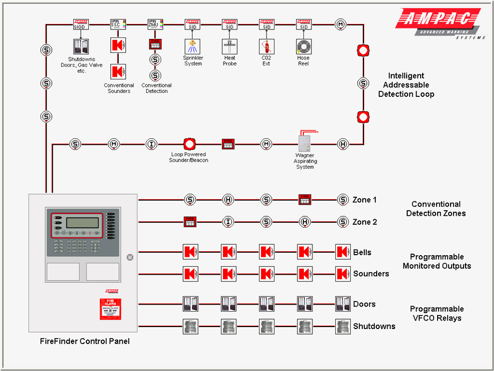 Fire Alarm Schematic Diagram Wiring For Multiple Lights On One Switch Uk System 2 Wire Schema Hvac Addressable