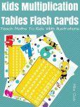 Kids Multiplication Tables Flash Cards