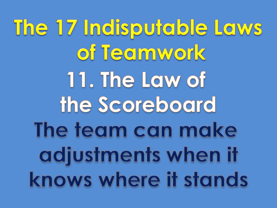 Image result for law of the scoreboard