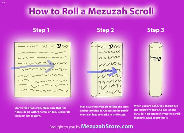 photograph about Mezuzah Scroll Printable named How in direction of roll a Mezuzah scroll Mezuzah Facts Rolls, Hebrew