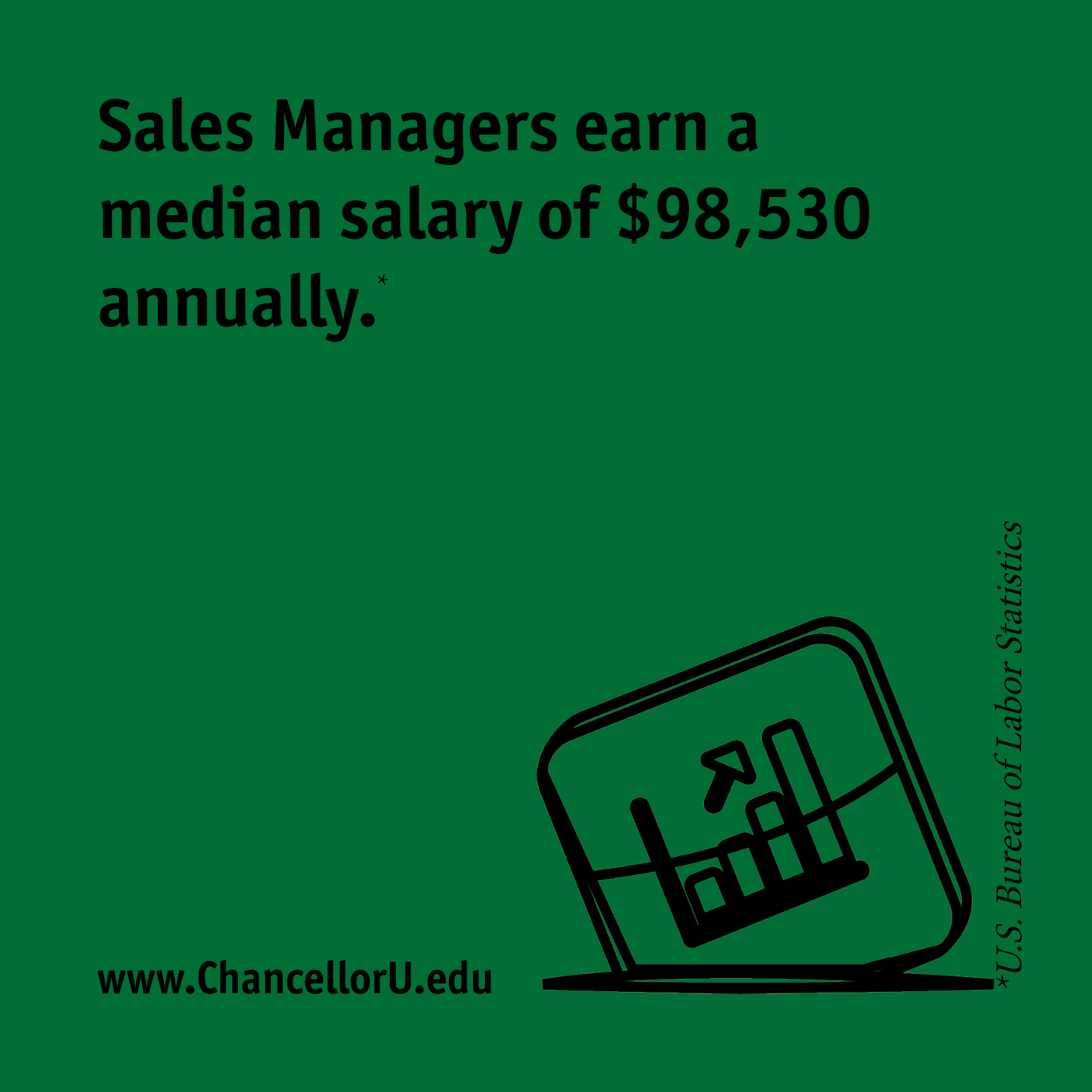 Sales Managers Earn A Significantly Higher Salary Than The