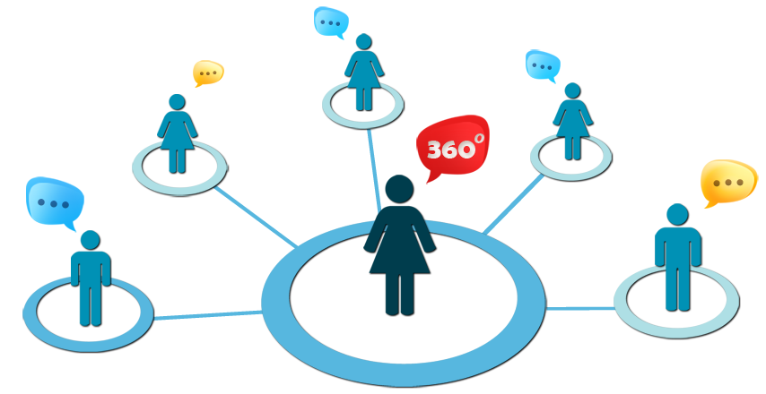How To The Top Challenges With 360Feedback