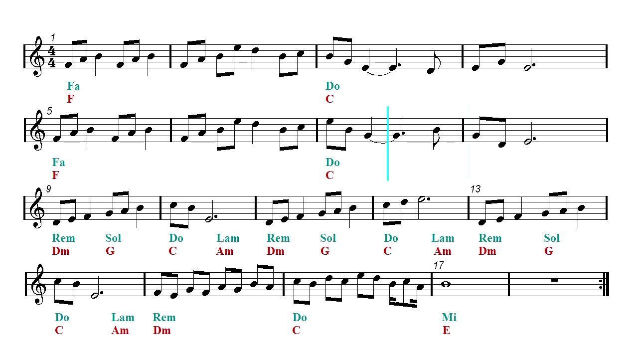 Pin Di Sheet Music