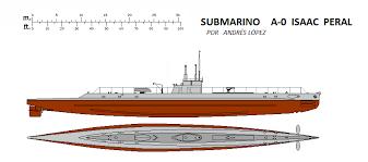 Resultado de imagen para planos de barcos de guerra a escala