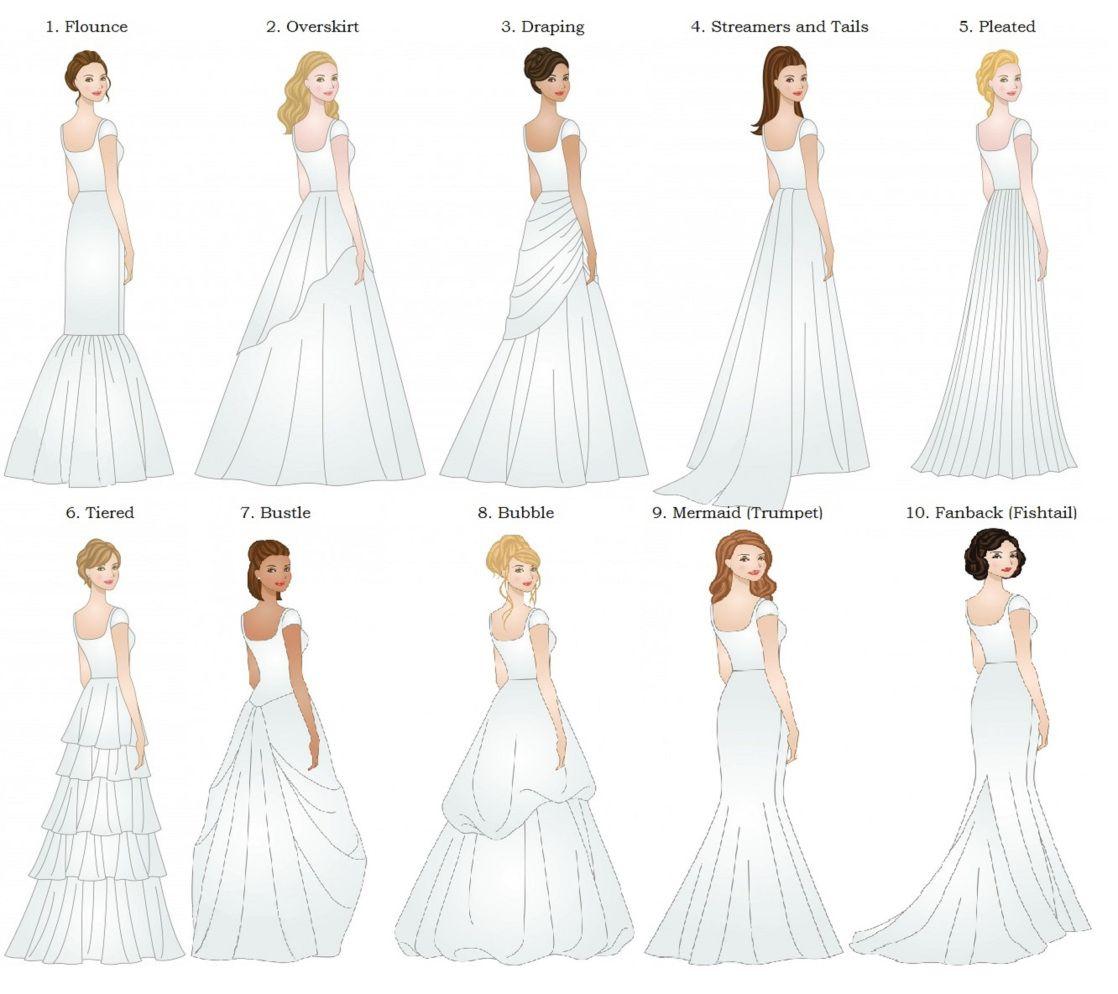 Deciding the Dress: For the Bride  Wedding dress types, Wedding