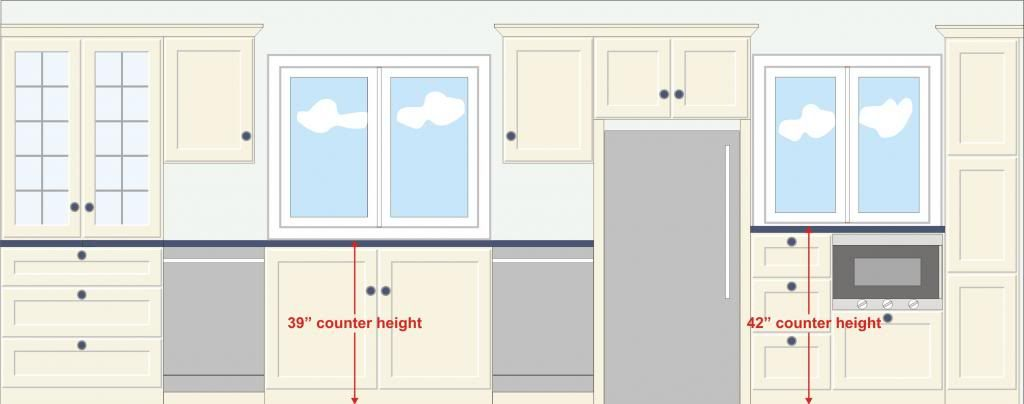 Is there a standard window height from the ceiling for Standard window height