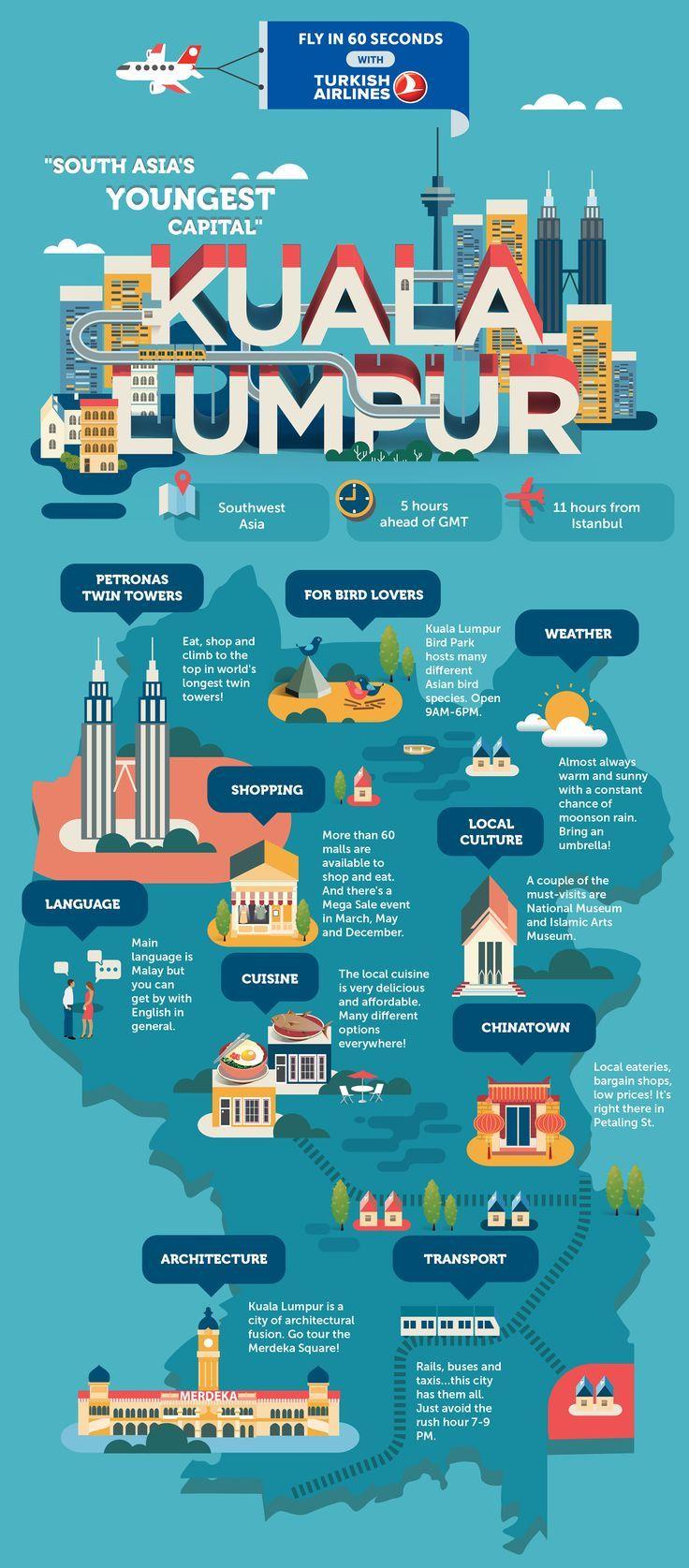 Travel infographic Kuala Lumpur #infowithart #mapinfographics #travelinfographics #i