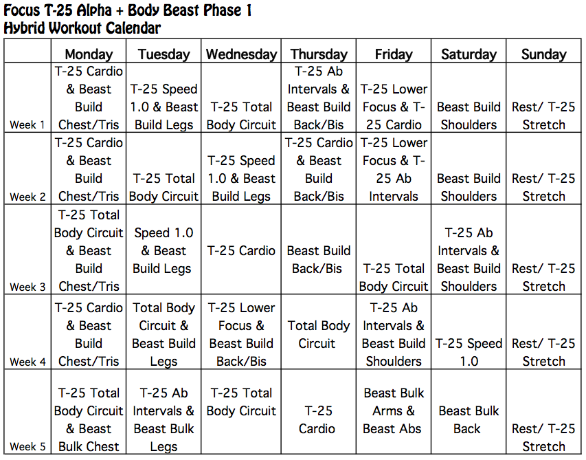 25 minute total body workouts combined with heavy lifting, 5 week