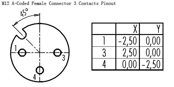 M12 Connector Diagram - Wiring Diagrams Wire