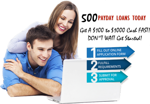 Credit score needed for payday loans photo 6