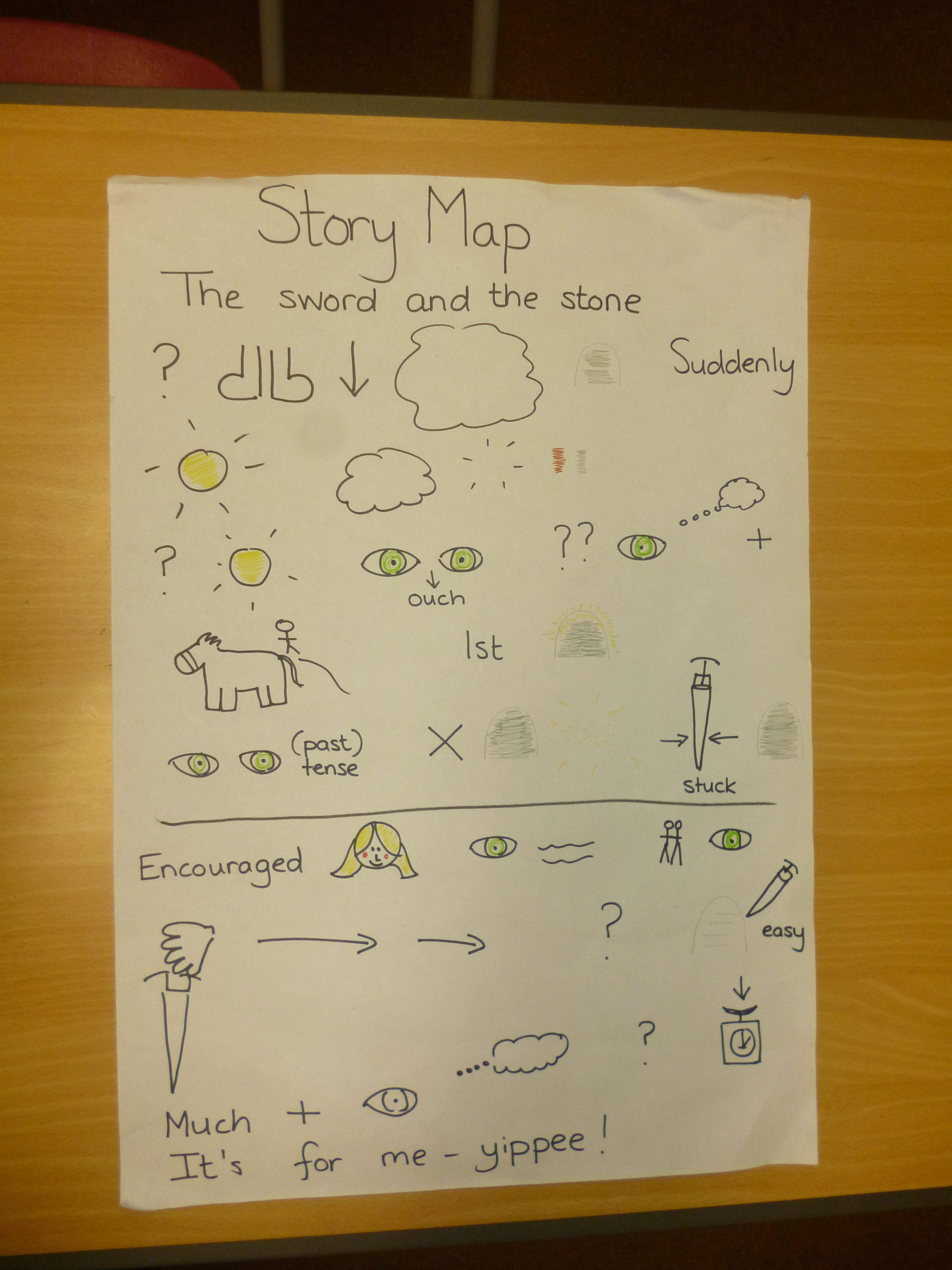 Image Result For The Sword In The Stone Story Map