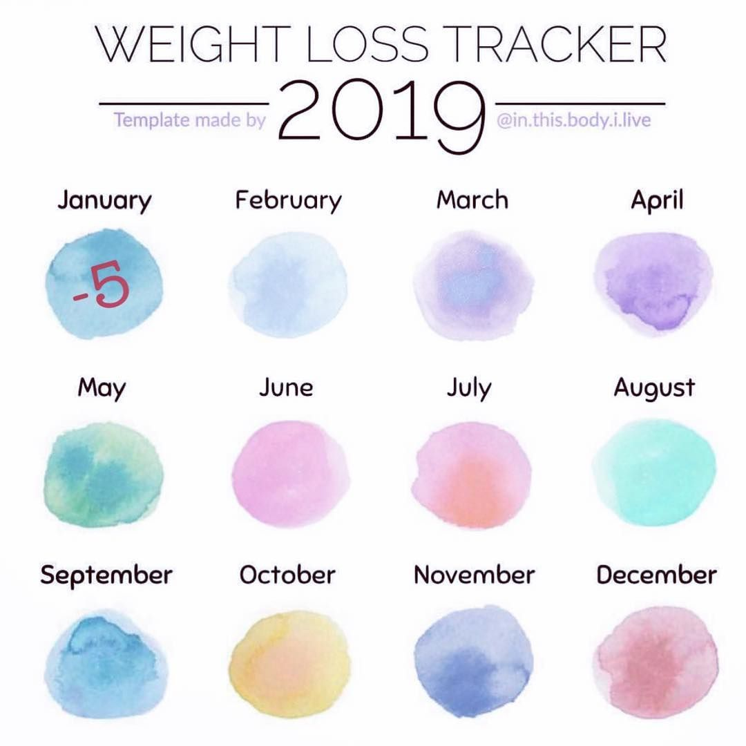 If You Interested In A Weightloss Tracker Thats Easy To