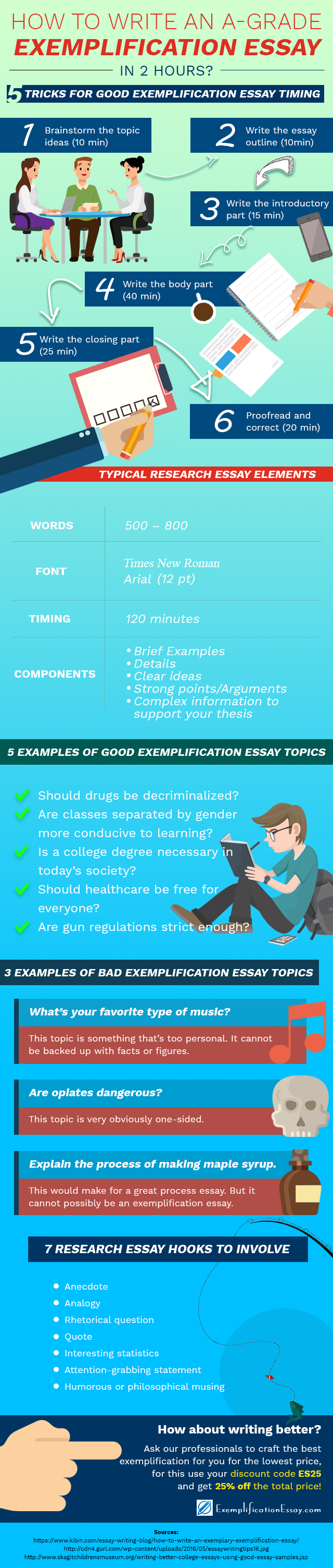 001 Pin by Exemplification Essay Infographics on How to Write