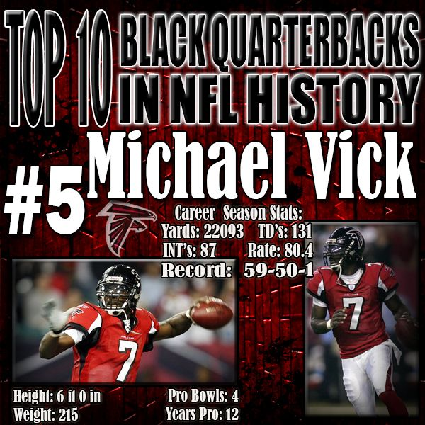 Contact Support Nfl History Football Poster Michael Vick