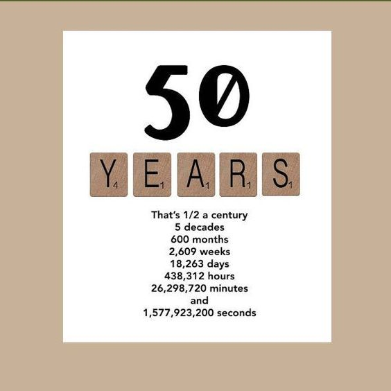 Pin by cheryl frazier on 50th anniversary parties pinterest birthday card milestone birthday card by daizybluedesigns filmwisefo Gallery