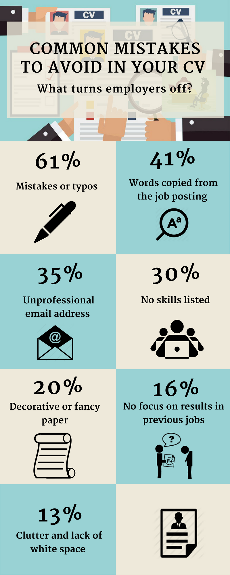 How To Write An Outstanding CV: 10 Useful Tips | Smart.Study Blog CV