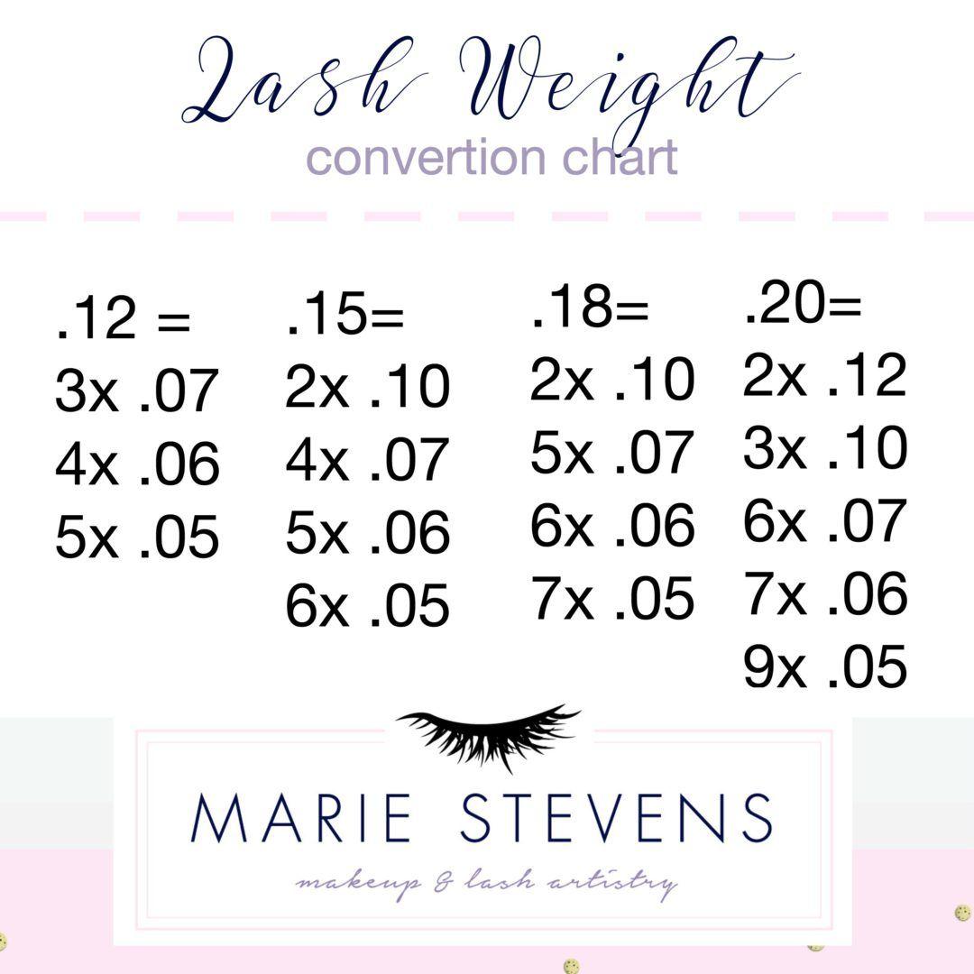 Eyelash extension weight conversion eyelash pinterest weight eyelash extension weight conversion nvjuhfo Image collections