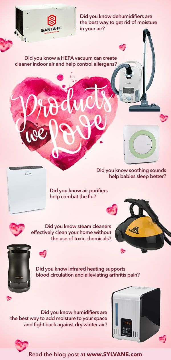 What Products Do Sylvane Team Members Love? Find Out Here