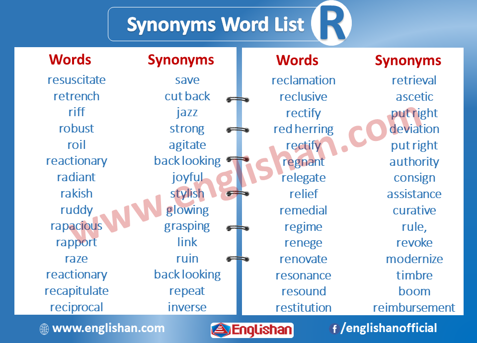 Pin on Synonyms