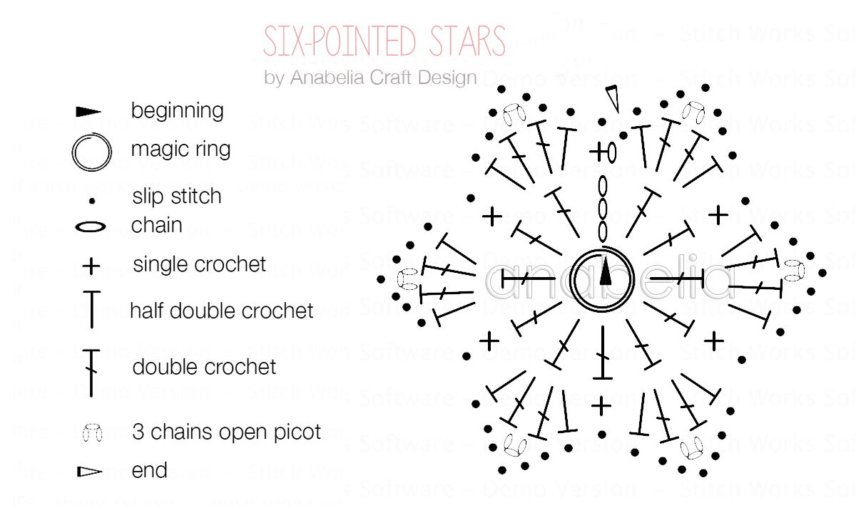 Six-pointed star garland free pattern by Anabelia | ganchillo ...