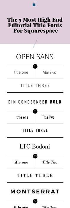 THE 5 MOST HIGH END FONTS FOR SQUARESPACE — GoLive: Squarespace Website Templates