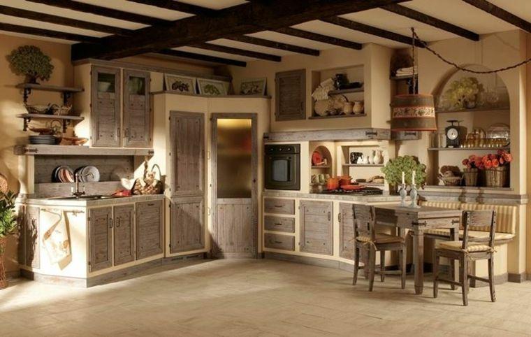 bellisimasoluzionecomecostruirecucineinmuraturastilecountrybeigeegrigiotavoloinlegno  arredamento nel 2019  Interior design Home