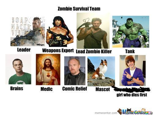 Rmx My Zombie Survival Team Zombie Survival Zombie Apocalypse Survival Zombie Apocalypse Team