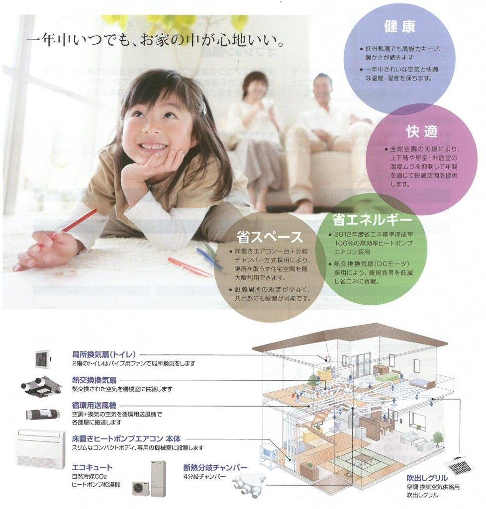 北海道 外断熱の土屋ホーム 住宅の全室冷暖房の選択肢 Mitsubishi