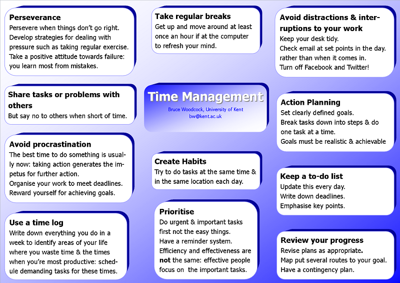 Time Management Chart  Time Management    Time