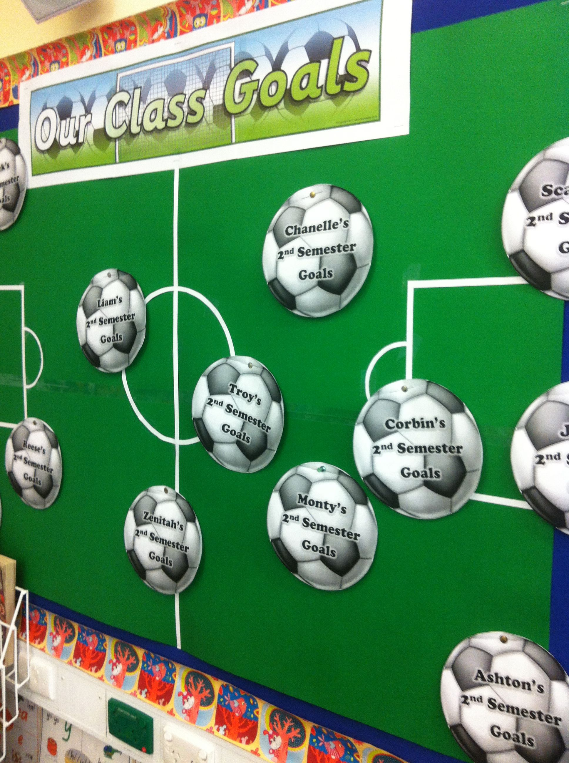 Fun Way To Display Student Goals Occupational Therapy Can Make Two Layers First Is With