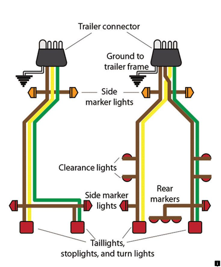 Head To The Webpage To See More About Camper Click The Link To Learn More The Web Presence I Trailer Light Wiring Boat Trailer Lights Trailer Wiring Diagram