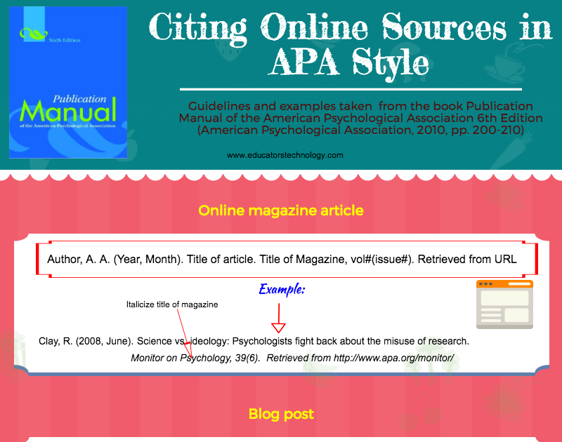 This Is How To Cite Online Sources In Apa Format Student Guide Library Skills Educational Technology