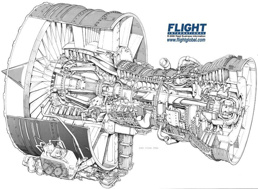 Cutaway Of Cfm 56 Turbofan Typical Boeing 737 S And