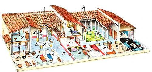 Was Ist Ein Atrium das atrium bildet der kern des römischen wohnhauses das atrium ist