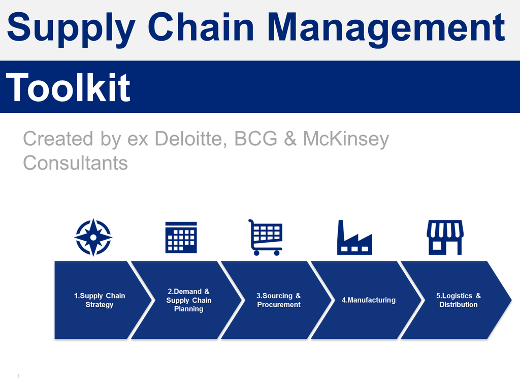 Operational Excellence Examples Supply Chain Management Chain Management Supply Chain Management Business