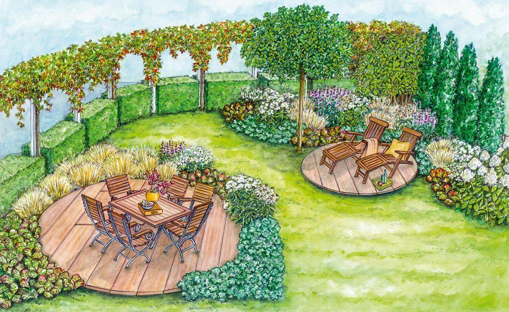 Kanaldeckel Im Garten Verschönern einladende sitzplätze mit sichtschutz | garten | pinterest | garden
