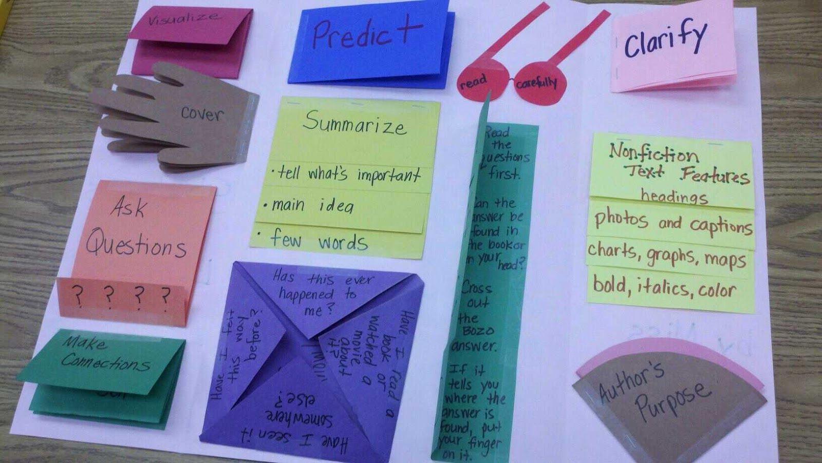 Create A Reading Strategies Lapbook